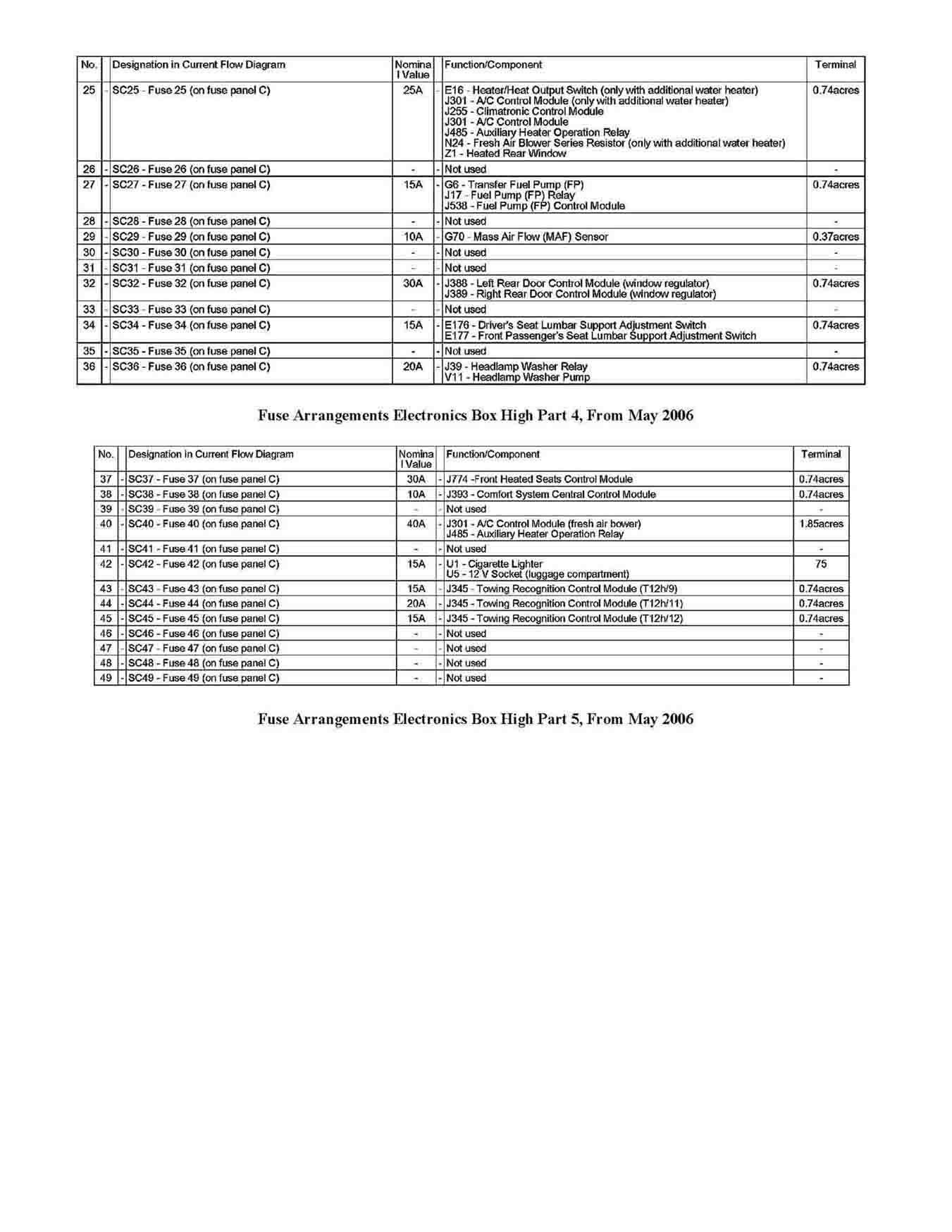 2012 Fuse Box Diagram Volkswagen Eos Forum